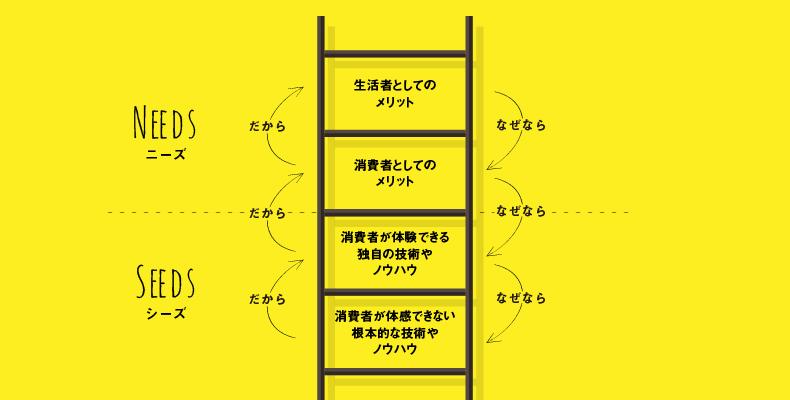 ladder_sub1